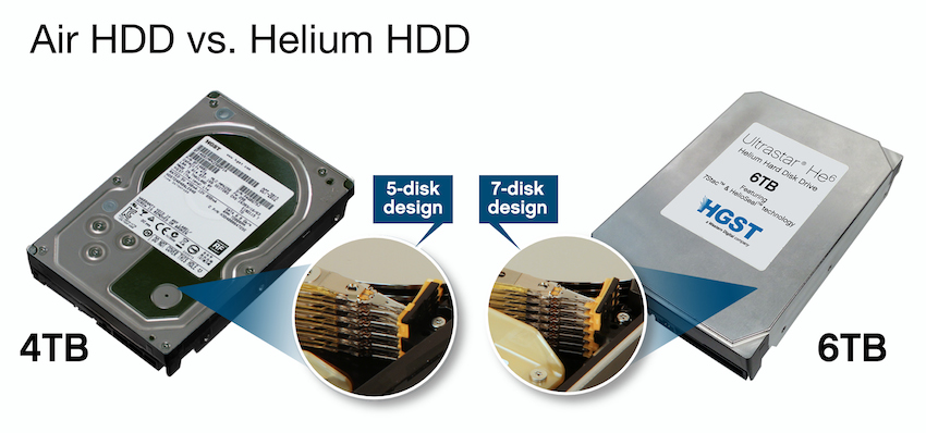 airhdd_vs_heliumhdd_drives_whitebg_300dpi