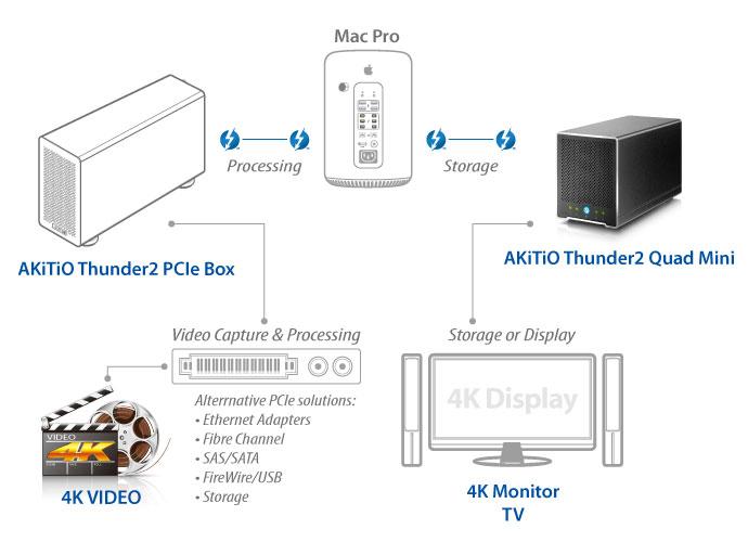 thunderbolt2-4k-workflow5