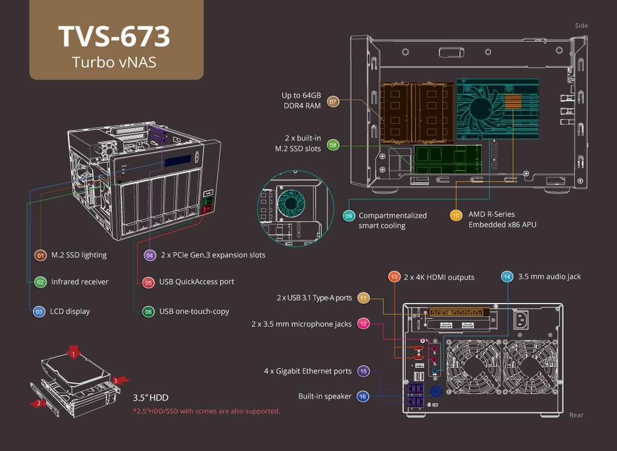 tvs-673-extraimage1