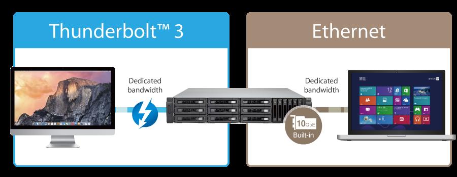 TVS-1582TU_Dual-network